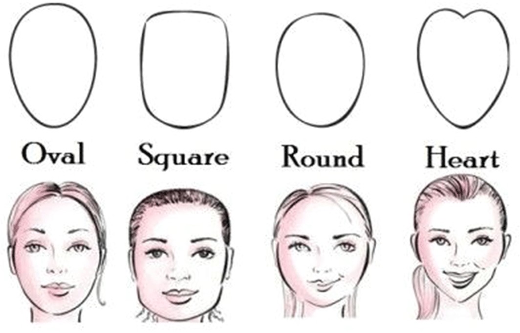 what is the best hairstyle for your face shape
