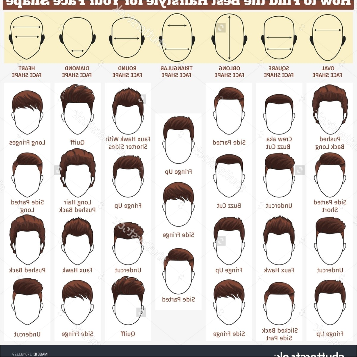 hairstyles names and