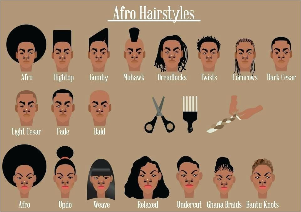 hairstyle names for men