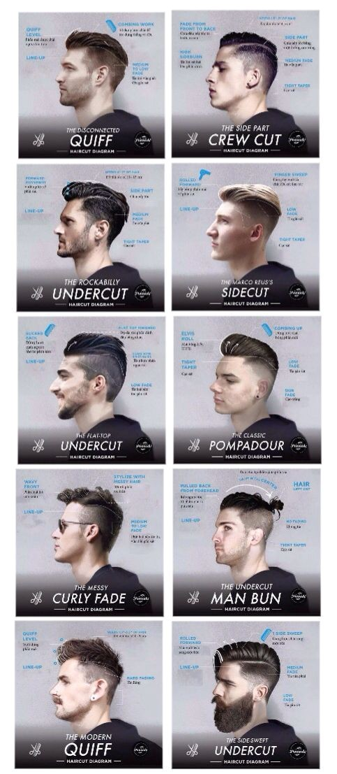 men hairstyles names list 365