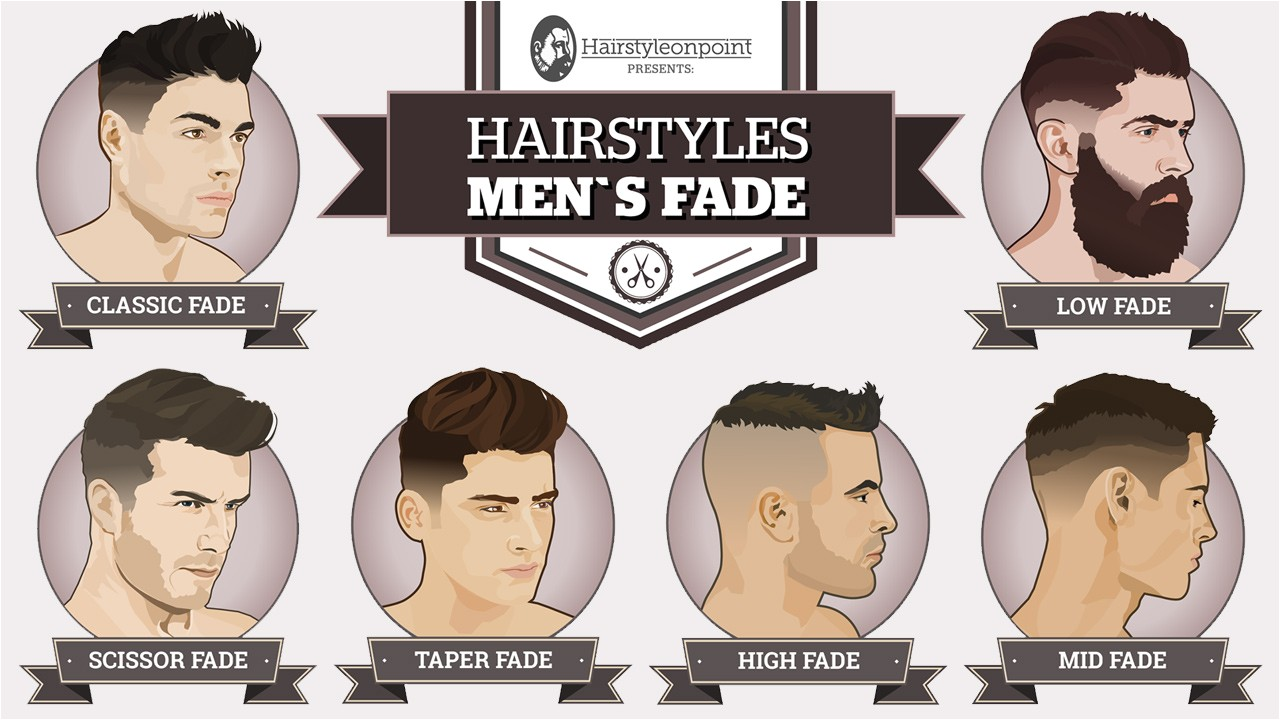 Men S Haircut Style Guide Men S Hairstyles