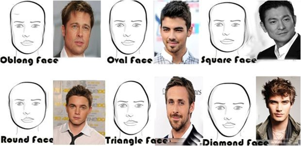 Mens Hairstyles for Your Face Shape Let Your Face Do the Talking Face Shape's