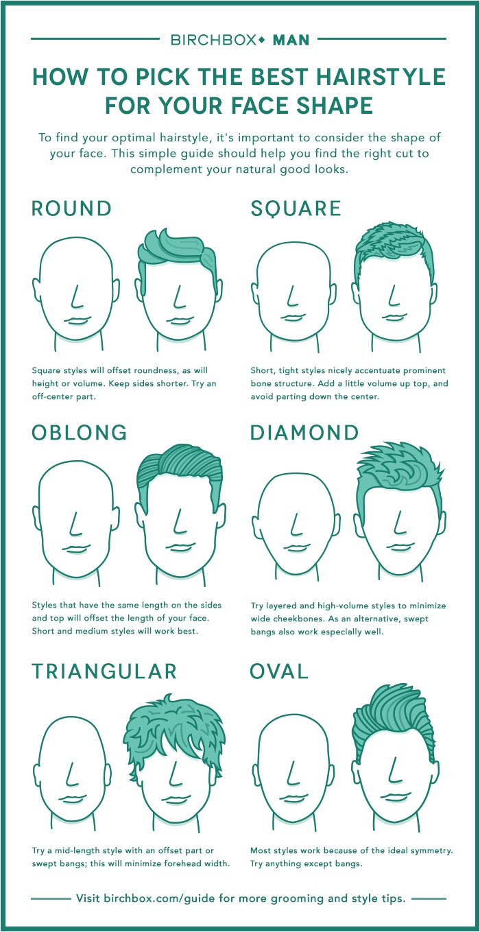 mens hairstyles for face shape round square oblong oval diamond triangular