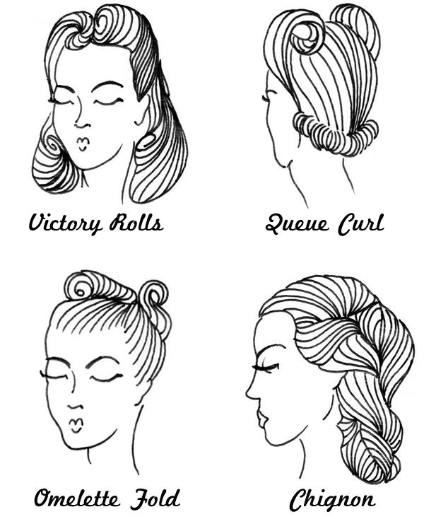 From Hair to There Get to Know These 1940 s Hairstyles Hair Pinterest