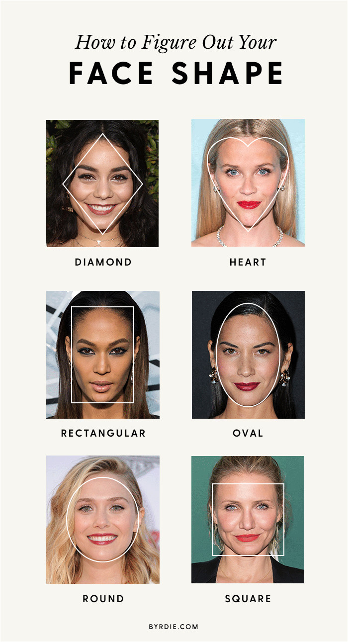 The right way to figure out your face shape plete with examples of celebrities
