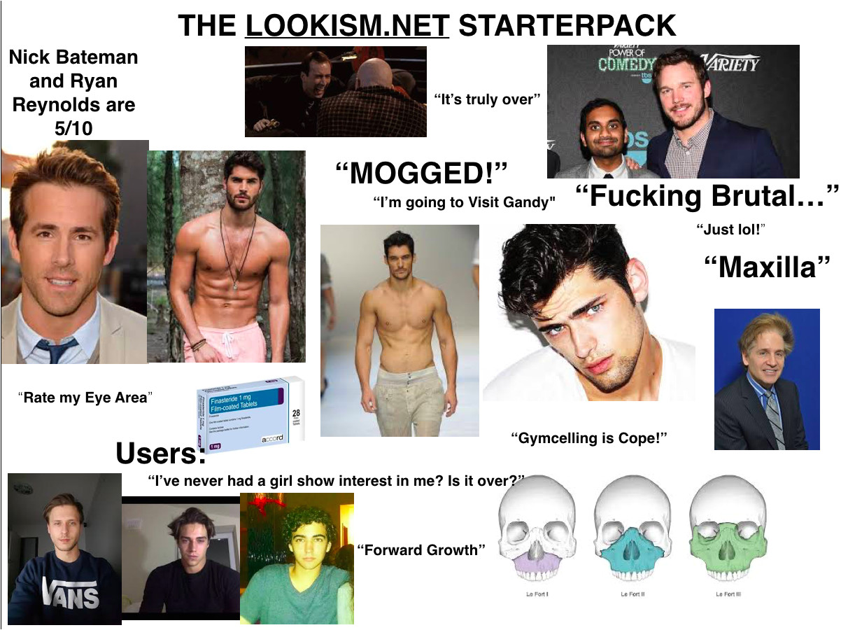 The Lookism Starterpack