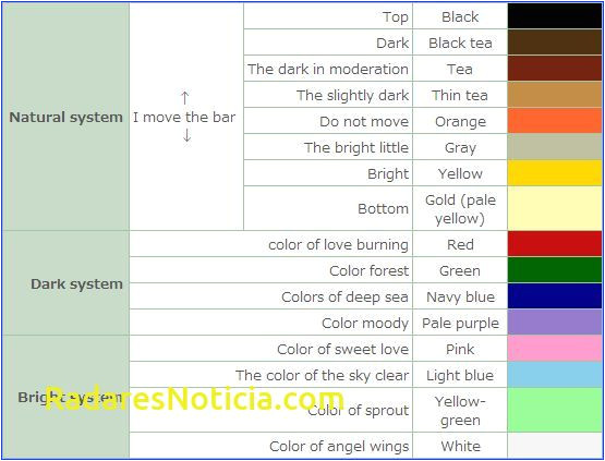 Acnl Hairstyles and Colors Hair Color Guide Acnl Pinterest
