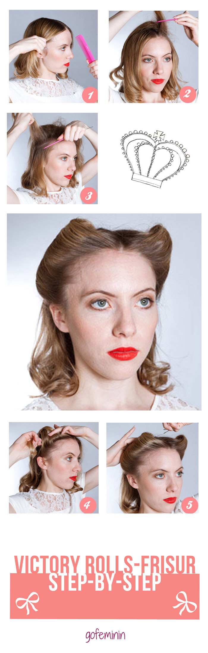 Vintage Frisuren zum selbermachen Mehr auf gofeminin