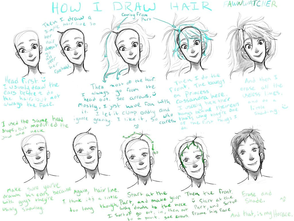How I draw hair by Fawnwatcherviantart on DeviantArt