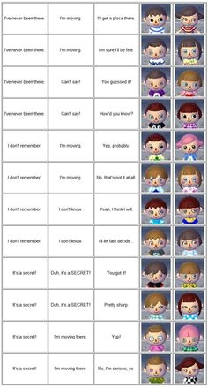 Acnl face guide Acnl Hair Guide Acnl Eye Guide Animal Crossing Hair Guide