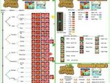 Acnl Hairstyles Shampoodle 29 Best Animal Crossing Hair Images