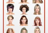 Hairstyles for Apple Shape Hairstyles for Your Face Shape On the App Store