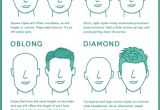 How to Choose the Best Hairstyle for Men Ftm Hairstyle Guide Tips and Inspiration