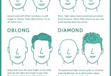 Mens Hairstyles for Your Face Shape Men's Hairstyles Pick A Style for Your Face Shape