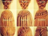 Names Of Braided Hairstyles Names Different African Hair Braids